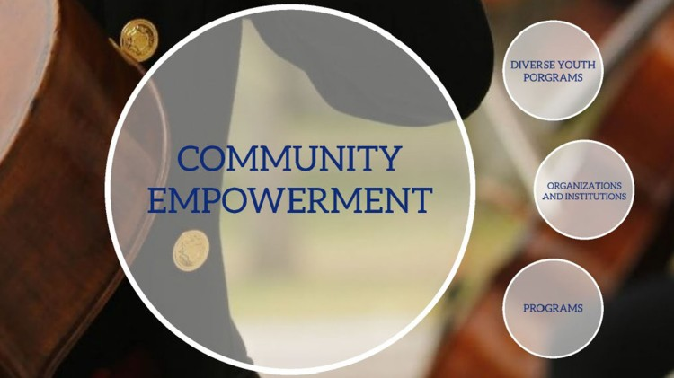 Community Empowerment: Diverse Youth Programs, Organizations and Institutions, Programs