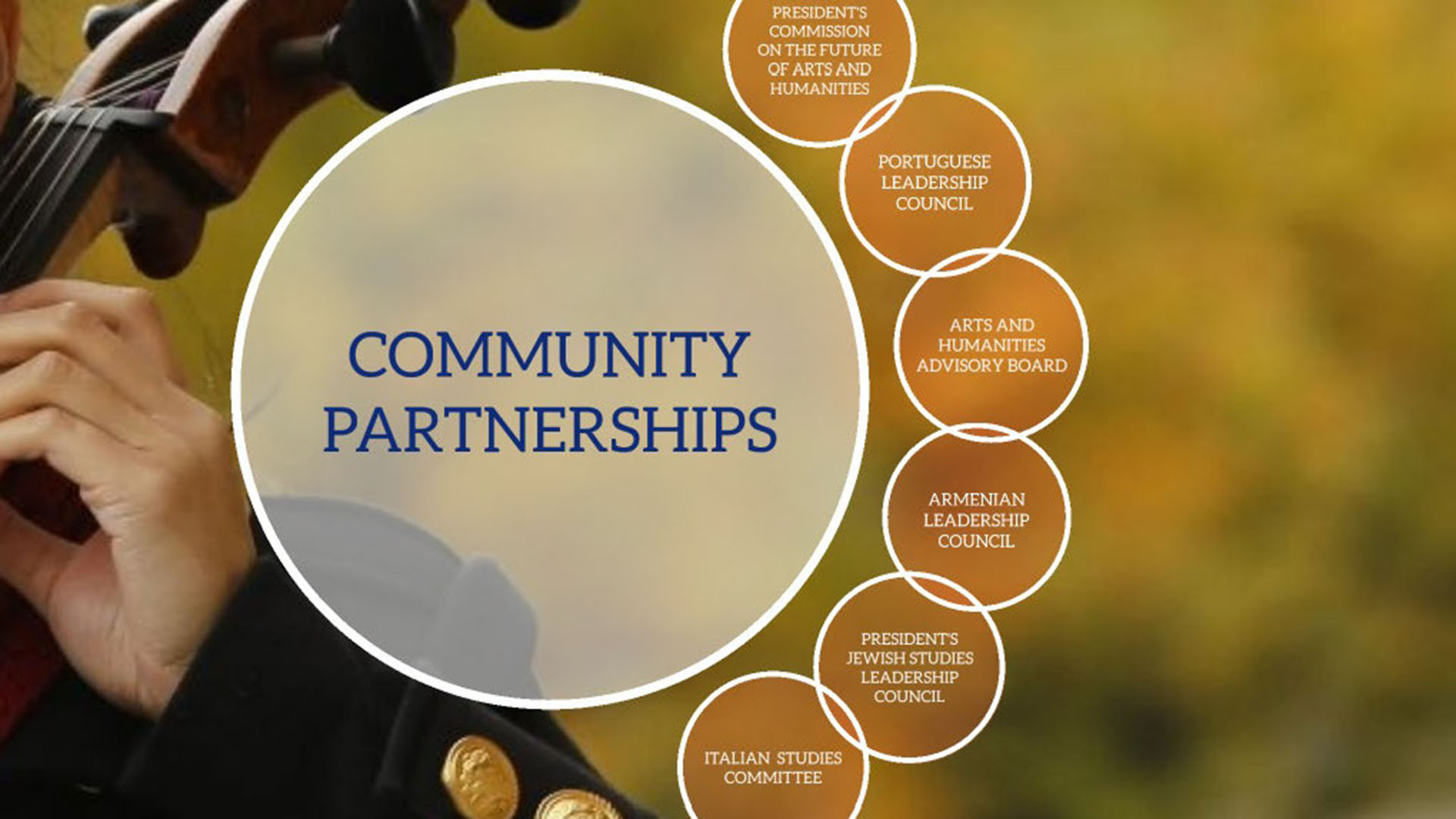 Community Partnerships: President's Commission on the Future of Arts and Humanities, Portuguese Leadership Council, Arts and Humanities Advisory Board, Armenian Leadership Council, President's Jewish Studies Leadership Council, Italian Studies Committee
