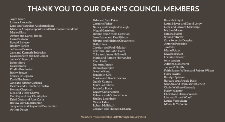 List of Dean's Council members from November 2019 - January 2021