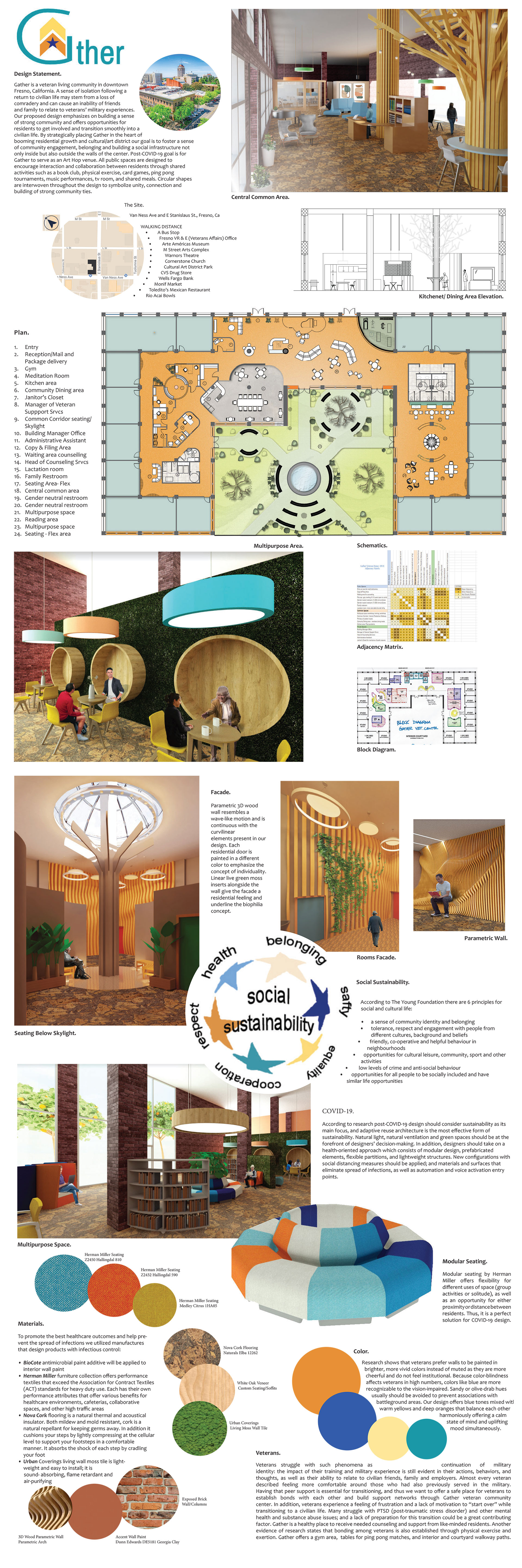 The regional finalist posters of the student's design and plan.